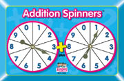 Addition Spinners Combo Kit