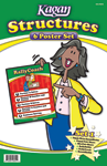 Kagan New Structure Poster Set #1 (6 posters)